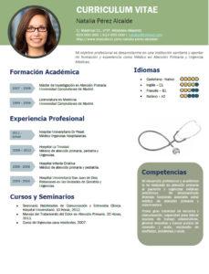 Curriculum Vitae Tu Curriculum Perfecto Actualizado 2018